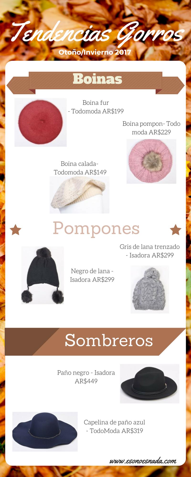 gorros - Tendencias en Accesorios Otoño Invierno 2017: Sombreros y Gorros