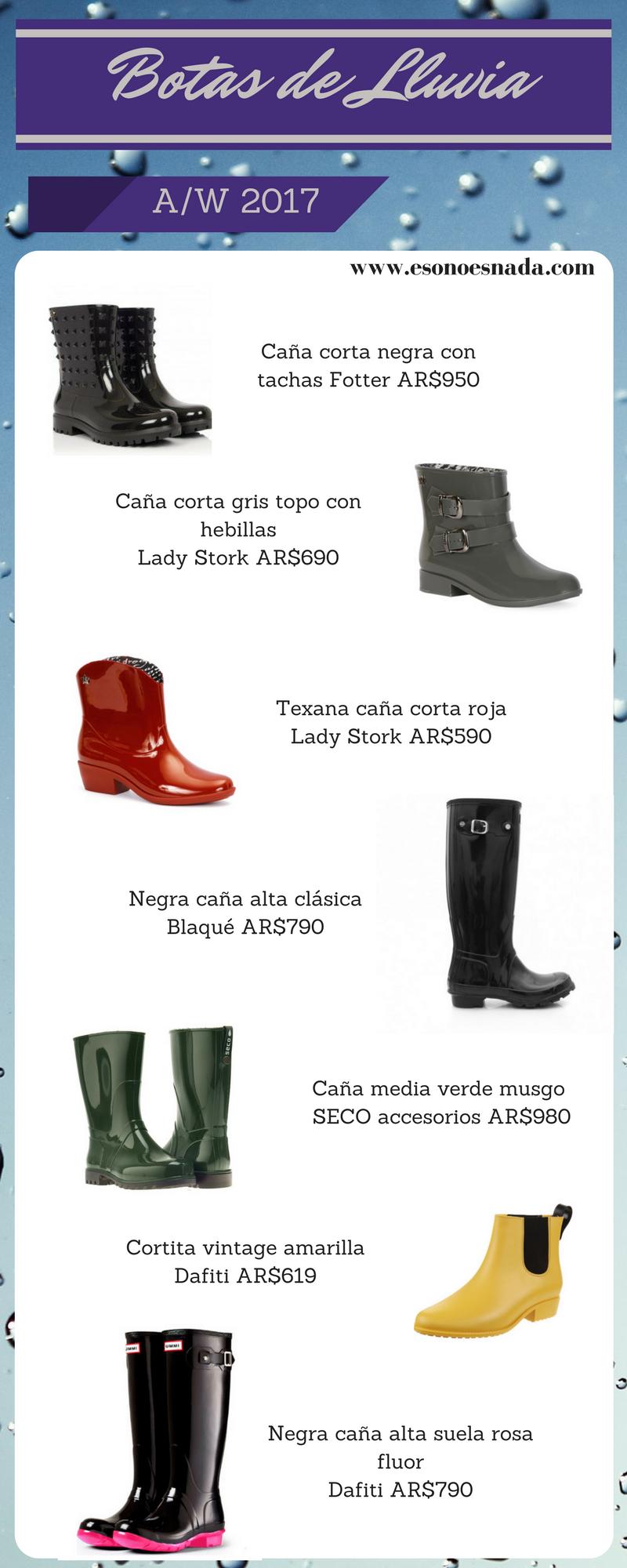 botas de lluvia - Tendencias Botas de Lluvia Temporada Otoño-Invierno 2017